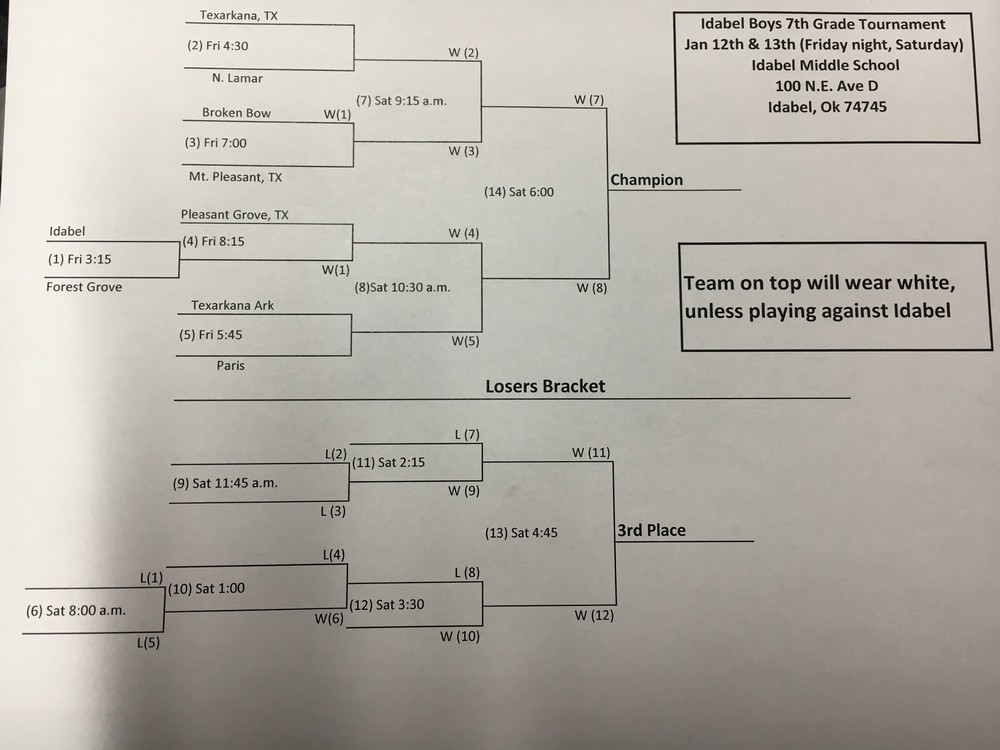 IMS Boys 7th Grade Tournament Brackets
