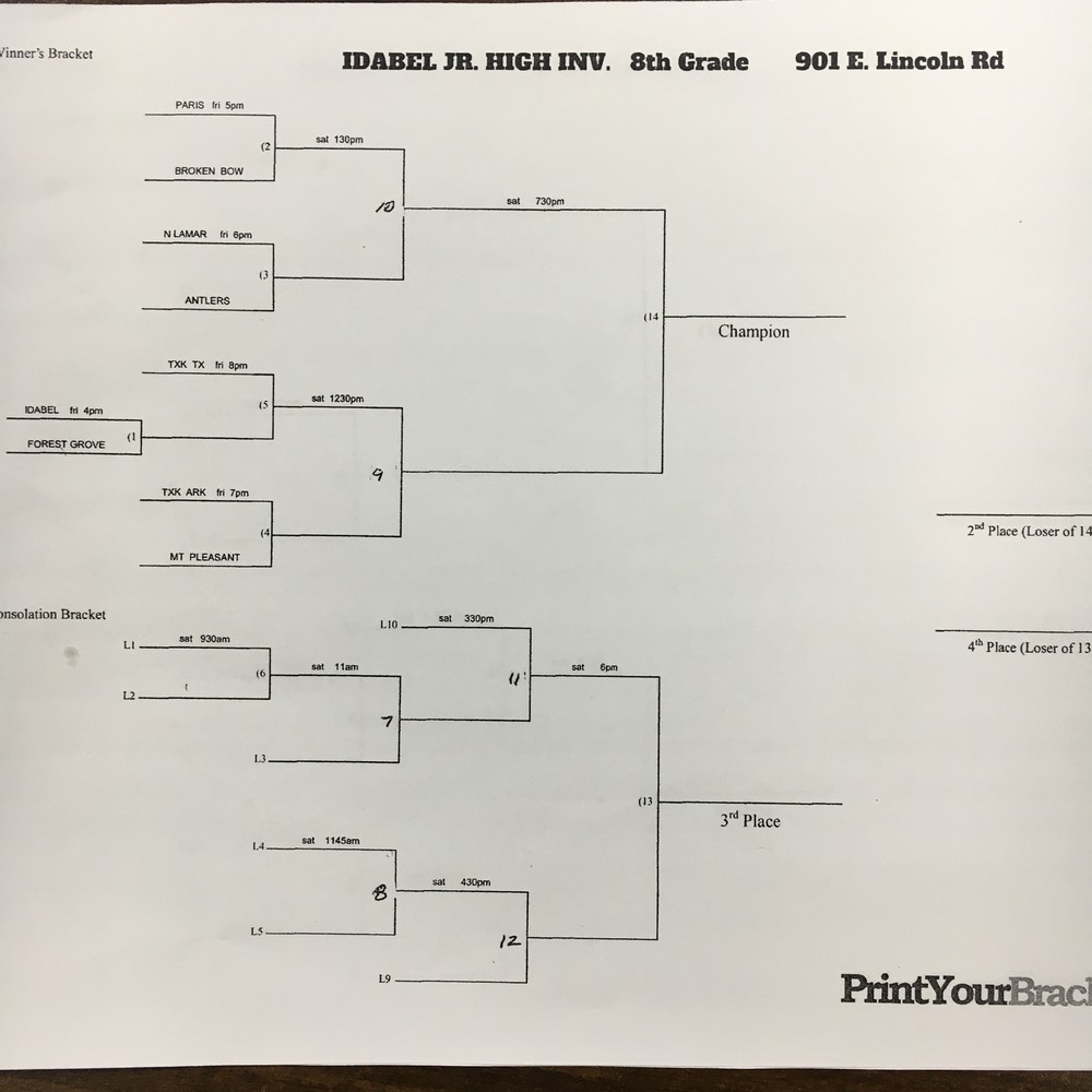 IMS JR High 8th Grade Brackets