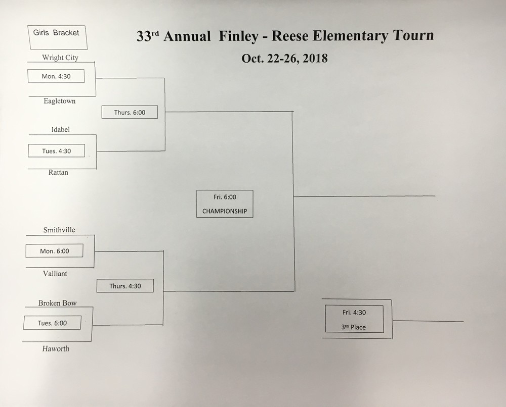 Wright City 6th Grade Tournament Girls Bracket