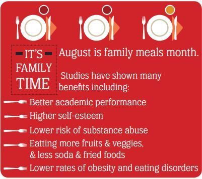Aug Family Meal Month